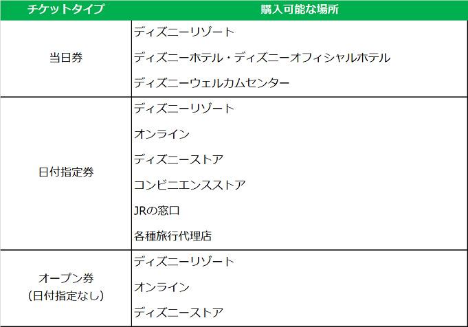 チケット キャンセル ディズニーランド 東京ディズニーリゾート・オンライン予約・購入サイト
