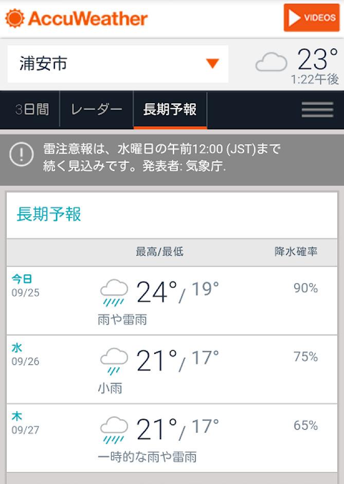 週間天気予報 2 週間 東京